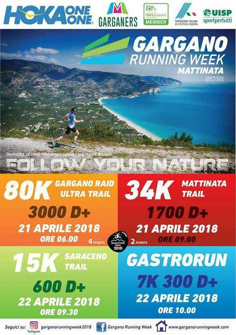 Gargano Running Week Mattinata